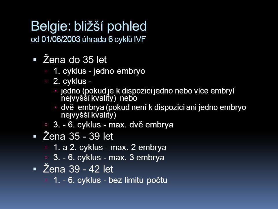Belgie: bližší pohled od 01/06/2003 úhrada 6 cyklů IVF  Žena do 35 let  1. cyklus - jedno embryo  2. cyklus -  jedno (pokud je k dispozici jedno n