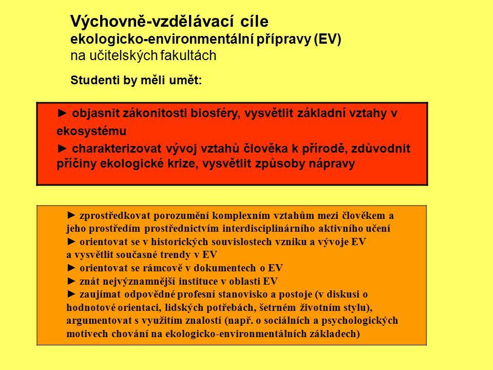 Navrhované evropsky významné lokality (EVL) v ČR (883 lokalit)