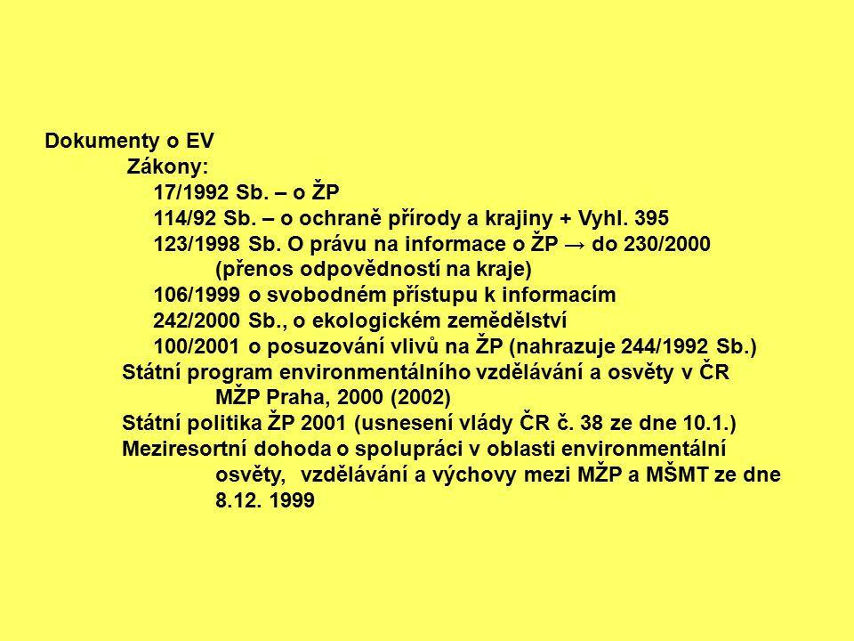 EVL: CZ0622150 - Biskoupský kopec Rozloha: 8.2111 ha Navrhovaná kategorie ochrany: PR přírodní rezervace Poloha: Lokalita se nachází v okr.