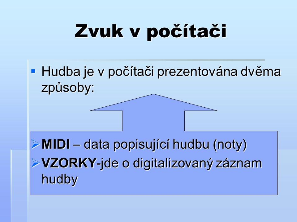 MIDI, VZORKY