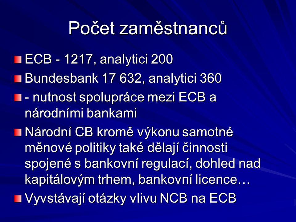 Počet zaměstnanců ECB - 1217, analytici 200 Bundesbank 17 632, analytici 360 - nutnost spolupráce mezi ECB a národními bankami Národní CB kromě výkonu samotné měnové politiky také dělají činnosti spojené s bankovní regulací, dohled nad kapitálovým trhem, bankovní licence… Vyvstávají otázky vlivu NCB na ECB