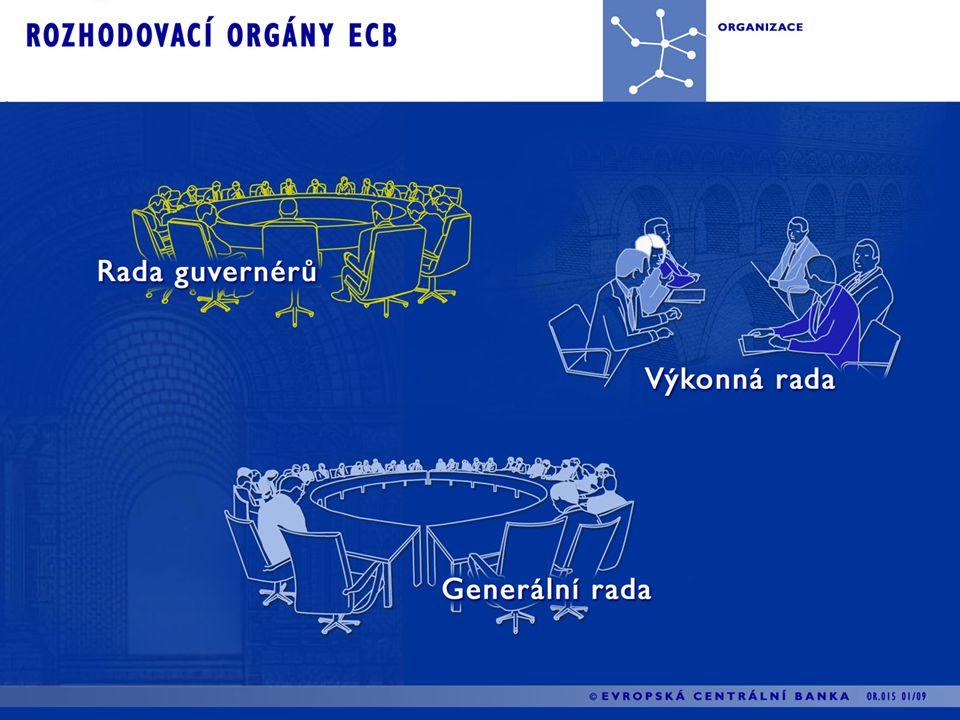 Orgány ECB Rada guvernérů - Výkonná rada +guvernéři národních CB eurozóny, nejvyšší orgán ECB –přijímání obecných zásad a rozhodnutí nezbytných pro provádění činnosti, kterou byl pověřen Eurosystém, –určování měnové politiky eurozóny - rozhodování o zaměření měnové politiky, klíčových úrokových sazbách a vytváření měnových rezerv Eurosystému.