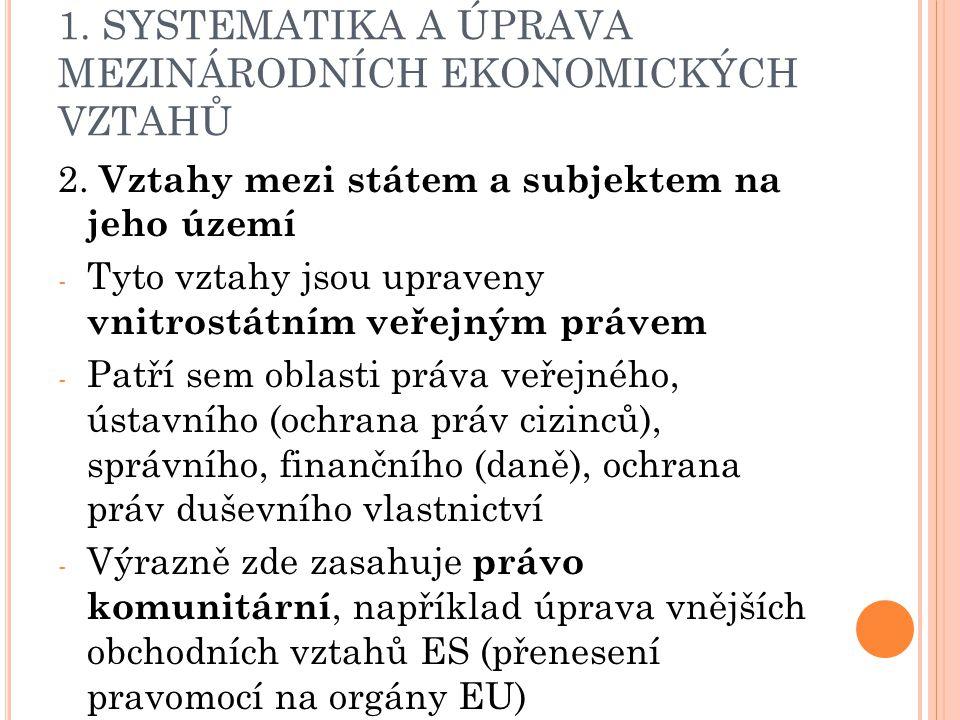 1. SYSTEMATIKA A ÚPRAVA MEZINÁRODNÍCH EKONOMICKÝCH VZTAHŮ 2.