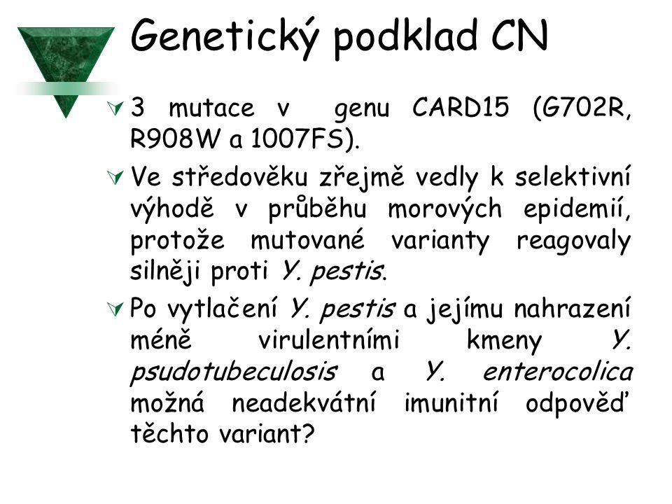 Genetický podklad CN  3 mutace v genu CARD15 (G702R, R908W a 1007FS).