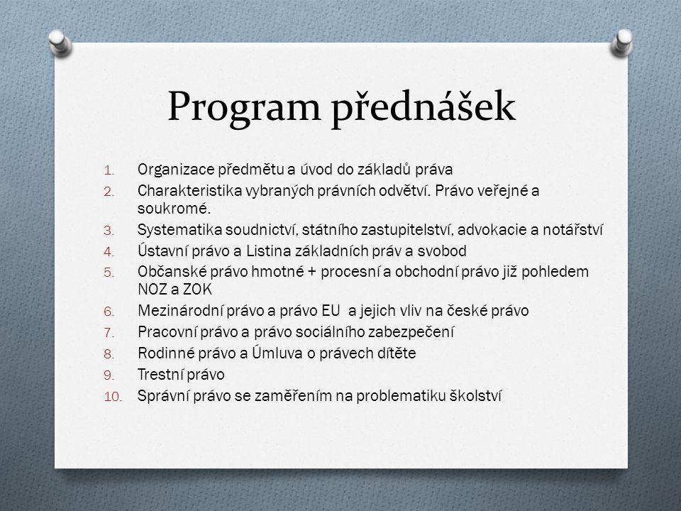 Program přednášek 1. Organizace předmětu a úvod do základů práva 2.