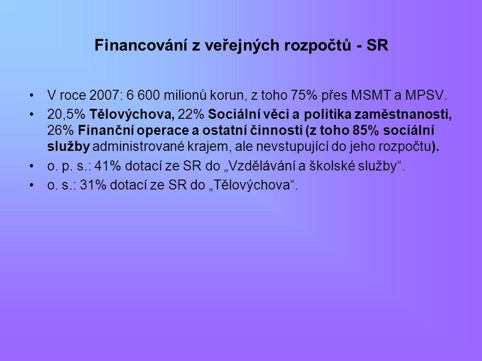 Financování z veřejných rozpočtů - SR V roce 2007: 6 600 milionů korun, z toho 75% přes MSMT a MPSV. 20,5% Tělovýchova, 22% Sociální věci a politika z