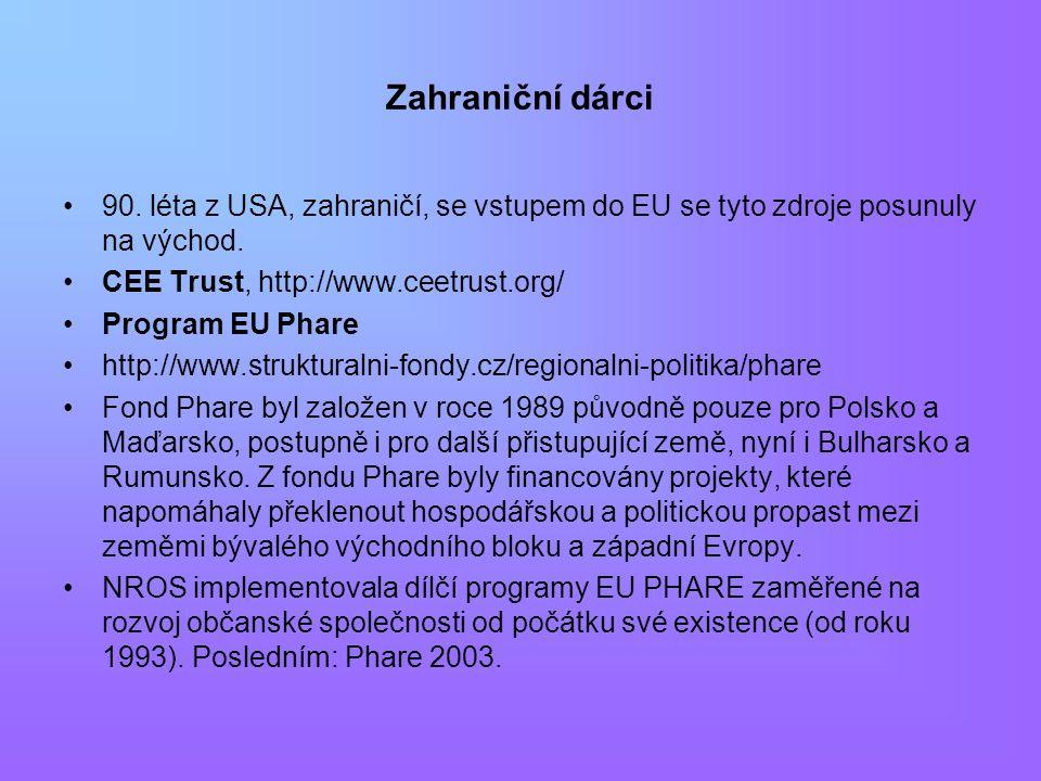 Zahraniční dárci 90. léta z USA, zahraničí, se vstupem do EU se tyto zdroje posunuly na východ. CEE Trust, http://www.ceetrust.org/ Program EU Phare h