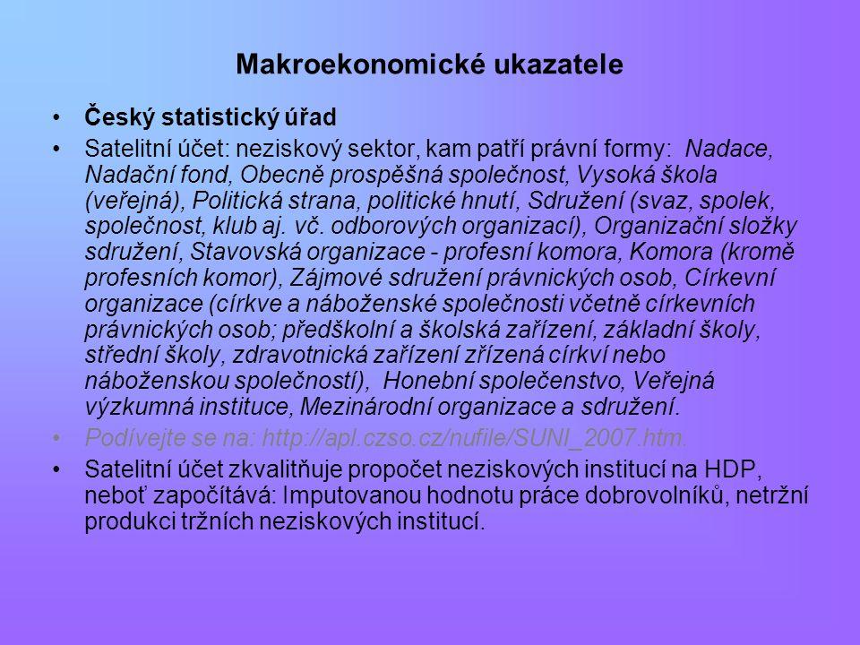 Makroekonomické ukazatele Český statistický úřad Satelitní účet: neziskový sektor, kam patří právní formy: Nadace, Nadační fond, Obecně prospěšná spol