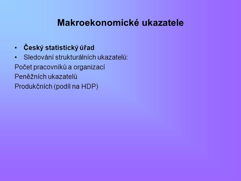 Makroekonomické ukazatele Český statistický úřad Sledování strukturálních ukazatelů: Počet pracovníků a organizací Peněžních ukazatelů Produkčních (podíl na HDP)