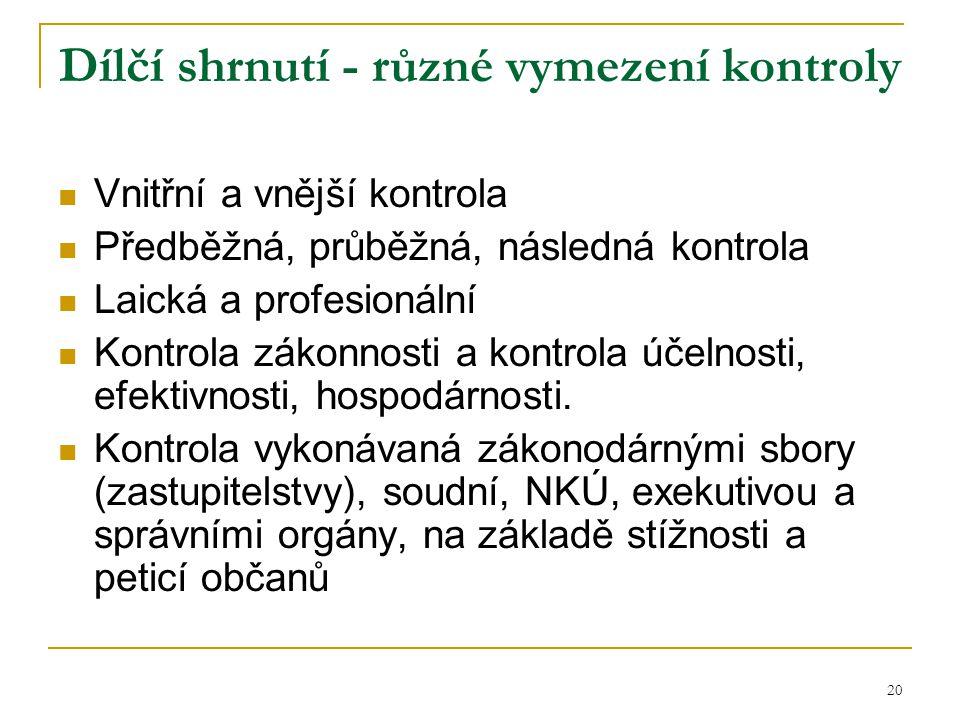 20 Dílčí shrnutí - různé vymezení kontroly Vnitřní a vnější kontrola Předběžná, průběžná, následná kontrola Laická a profesionální Kontrola zákonnosti