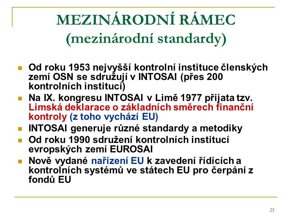 25 MEZINÁRODNÍ RÁMEC (mezinárodní standardy) Od roku 1953 nejvyšší kontrolní instituce členských zemí OSN se sdružují v INTOSAI (přes 200 kontrolních