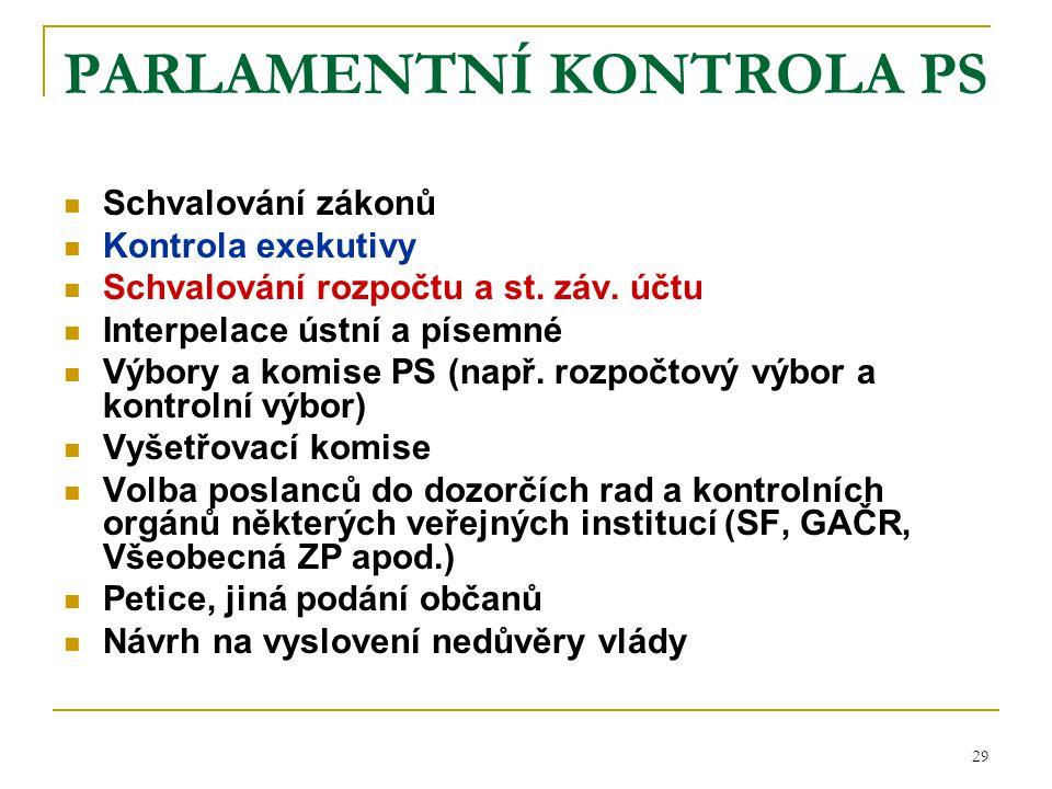 29 PARLAMENTNÍ KONTROLA PS Schvalování zákonů Kontrola exekutivy Schvalování rozpočtu a st. záv. účtu Interpelace ústní a písemné Výbory a komise PS (