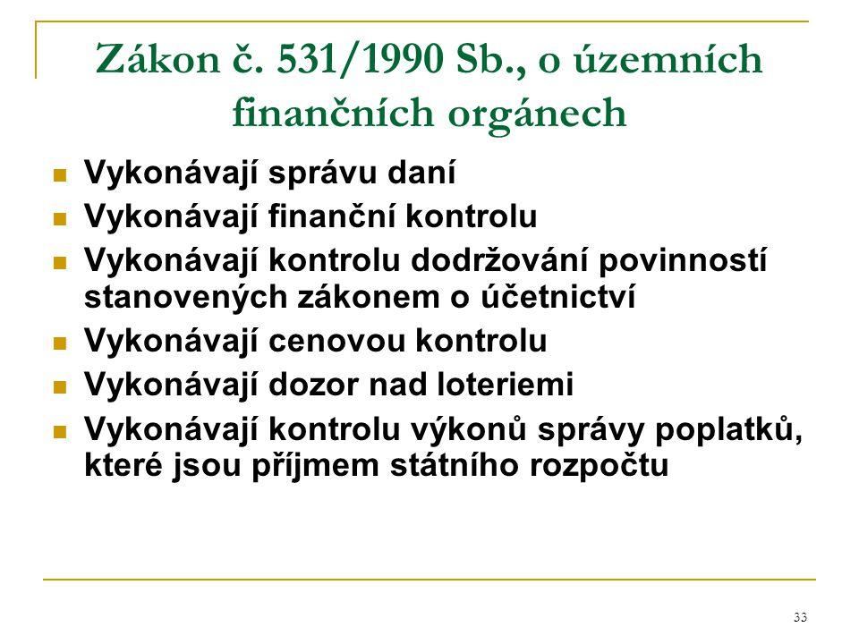 33 Zákon č. 531/1990 Sb., o územních finančních orgánech Vykonávají správu daní Vykonávají finanční kontrolu Vykonávají kontrolu dodržování povinností