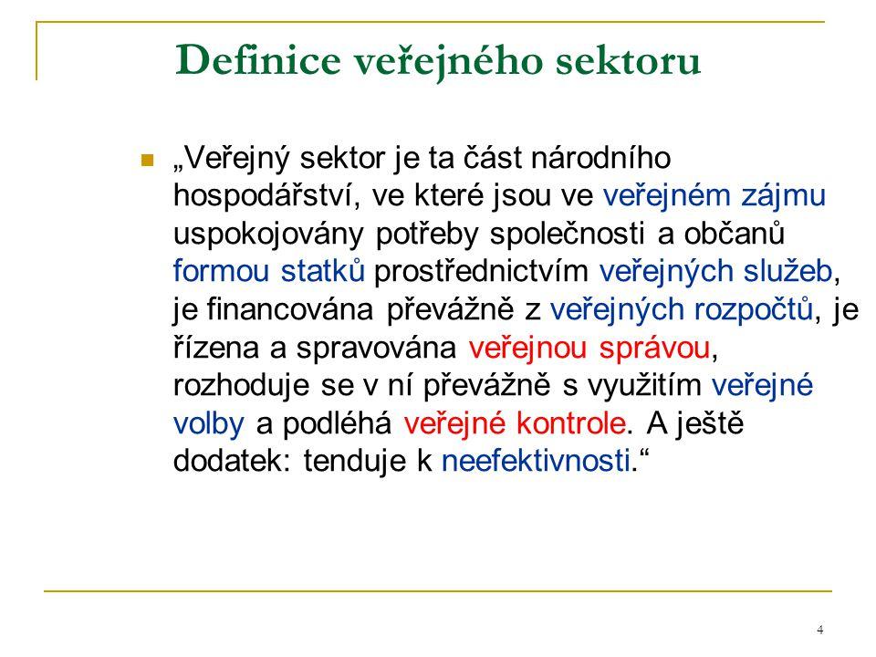 45  kontrola legality  finanční audit  výkonnostní audit Rozsah kontrolní činnosti NKÚ