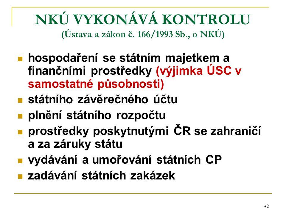 42 NKÚ VYKONÁVÁ KONTROLU (Ústava a zákon č. 166/1993 Sb., o NKÚ) hospodaření se státním majetkem a finančními prostředky (výjimka ÚSC v samostatné půs