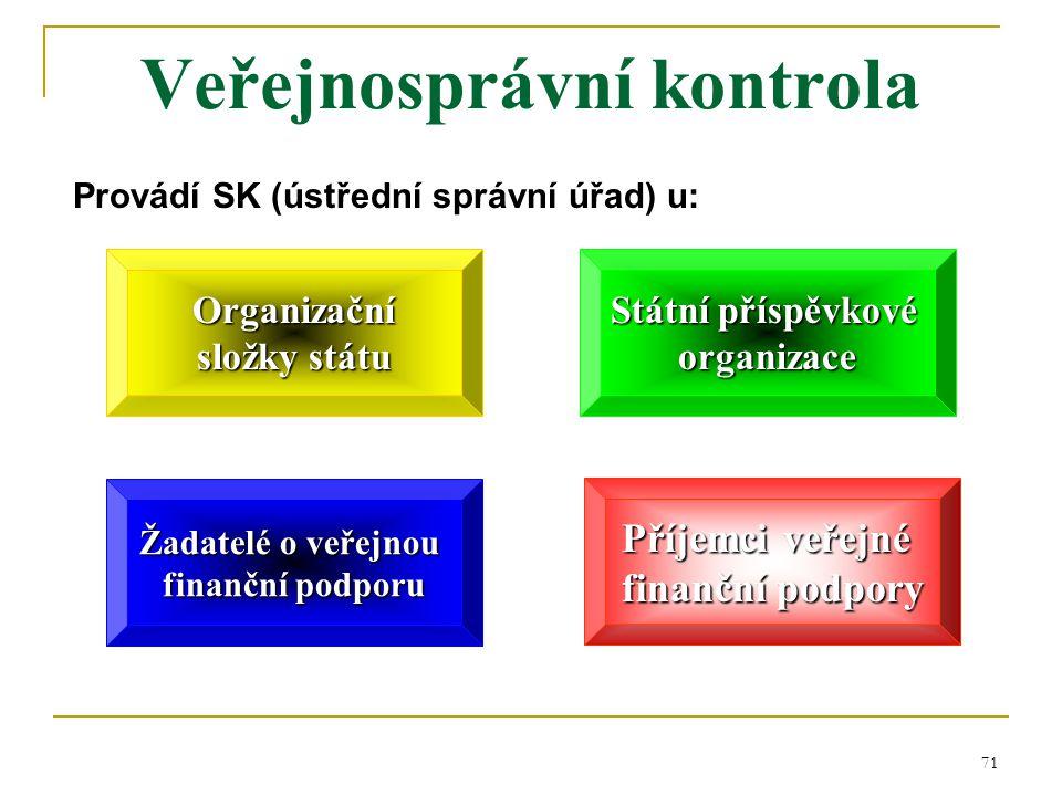 71 Veřejnosprávní kontrola Provádí SK (ústřední správní úřad) u: Organizační složky státu Státní příspěvkové organizace Žadatelé o veřejnou finanční p