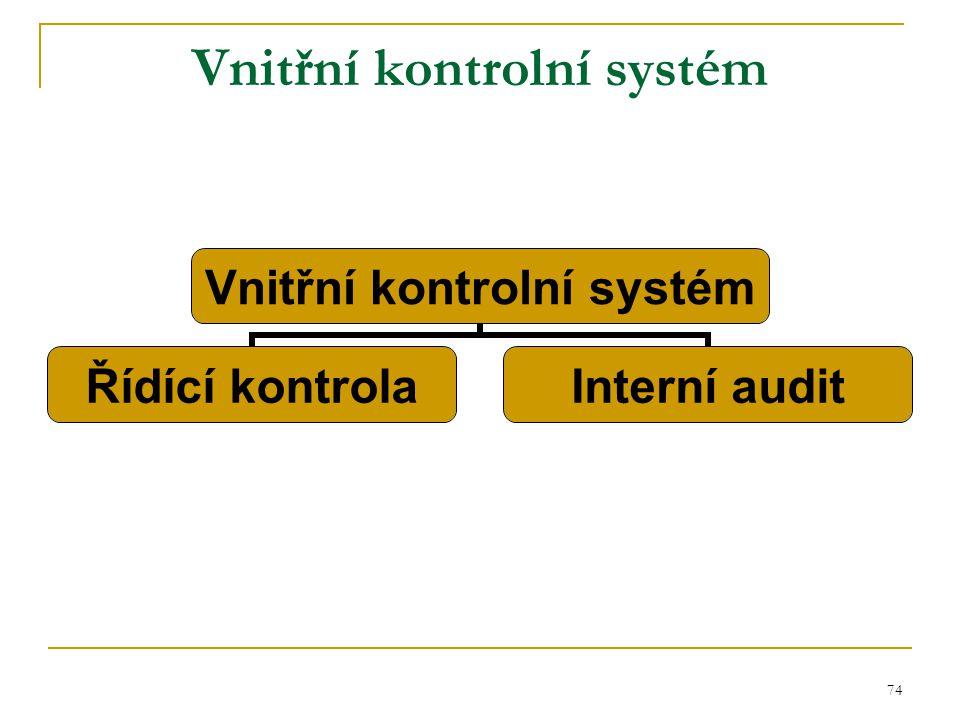 74 Vnitřní kontrolní systém Řídící kontrolaInterní audit