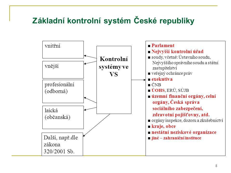 69 Veřejnosprávní kontrola (realizovaná kontrolními orgány) Zahrnuje finanční kontrolu skutečností rozhodných pro hospodaření s veřejnými prostředky zejména při vynakládání veřejných výdajů včetně veřejné finanční podpory u kontrolovaných osob, a to před jejich poskytnutím, v průběhu jejich použití a následně po jejich použití, včetně auditu podle přímo použitelných předpisů Evropských společenství