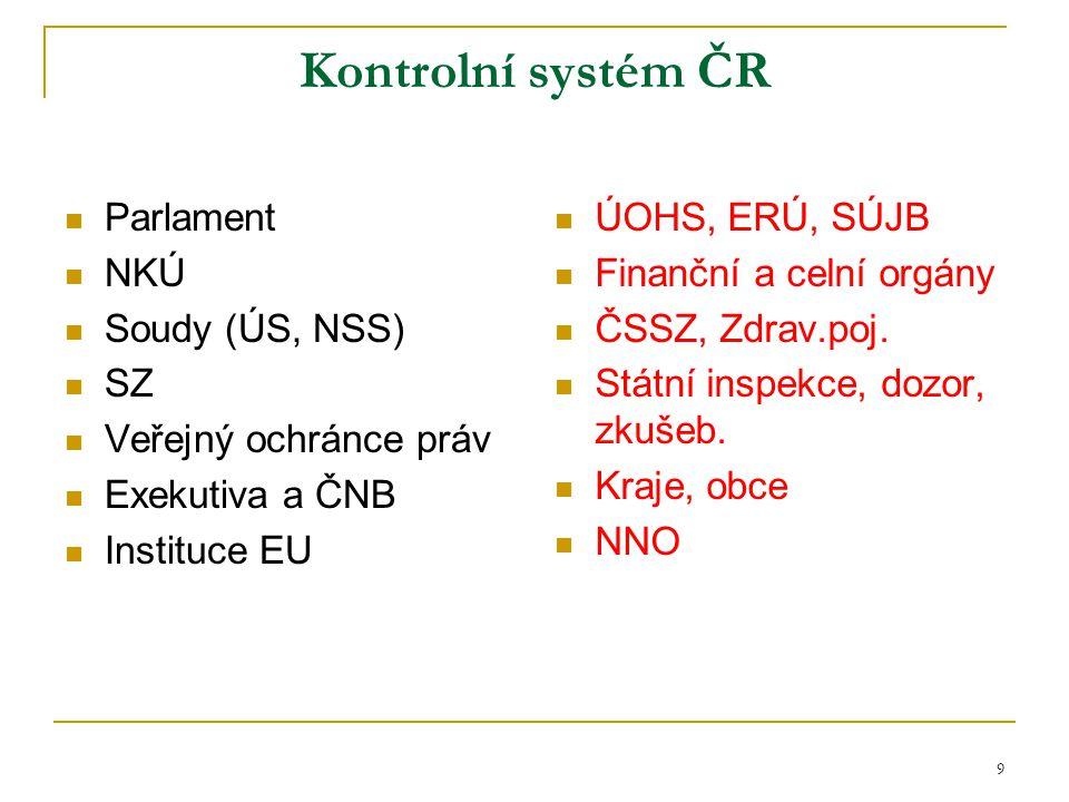 9 Kontrolní systém ČR Parlament NKÚ Soudy (ÚS, NSS) SZ Veřejný ochránce práv Exekutiva a ČNB Instituce EU ÚOHS, ERÚ, SÚJB Finanční a celní orgány ČSSZ