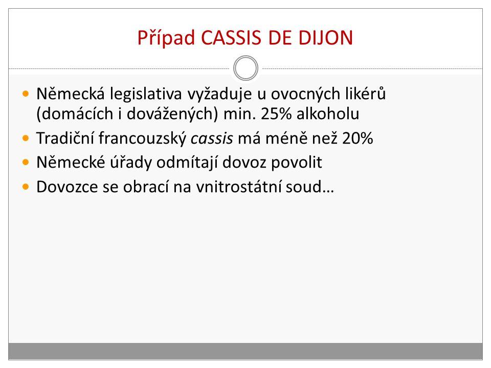 Případ CASSIS DE DIJON Německá legislativa vyžaduje u ovocných likérů (domácích i dovážených) min.