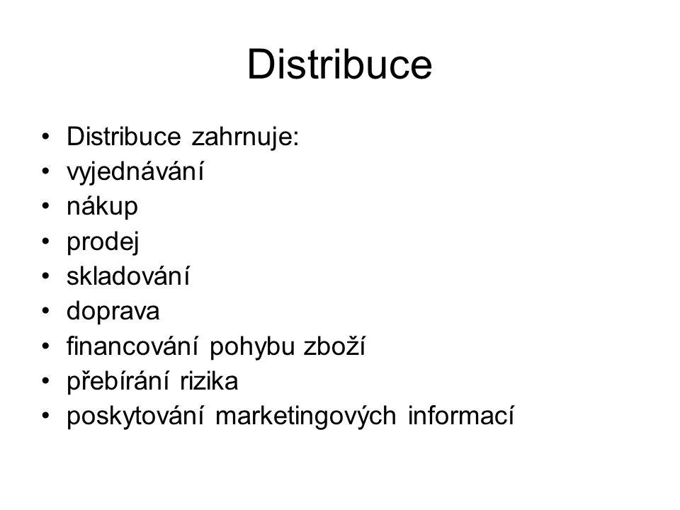 Distribuce Distribuce zahrnuje: vyjednávání nákup prodej skladování doprava financování pohybu zboží přebírání rizika poskytování marketingových infor