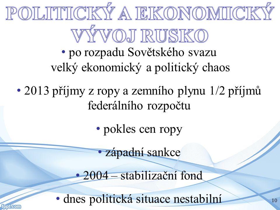 po rozpadu Sovětského svazu velký ekonomický a politický chaos 2013 příjmy z ropy a zemního plynu 1/2 příjmů federálního rozpočtu pokles cen ropy zápa