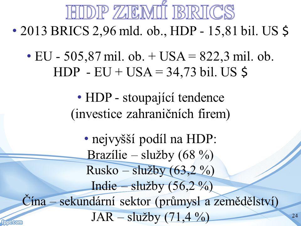 2013 BRICS 2,96 mld. ob., HDP - 15,81 bil. US $ EU - 505,87 mil. ob. + USA = 822,3 mil. ob. HDP - EU + USA = 34,73 bil. US $ HDP - stoupající tendence