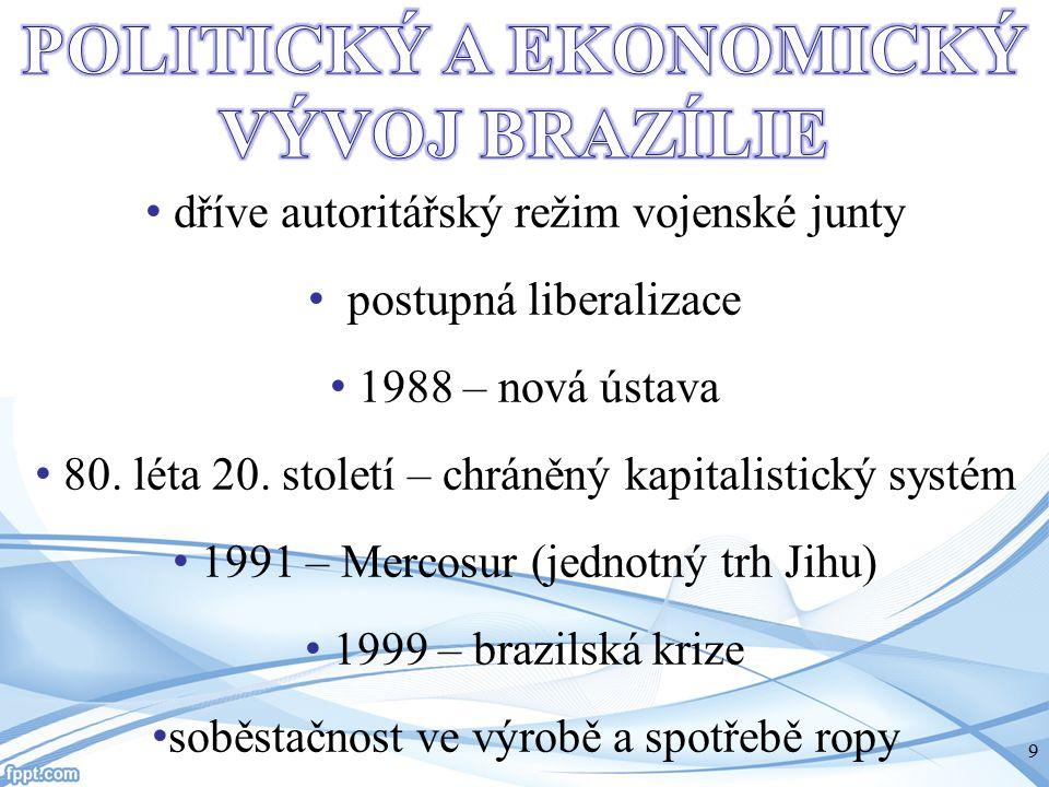 dříve autoritářský režim vojenské junty postupná liberalizace 1988 – nová ústava 80. léta 20. století – chráněný kapitalistický systém 1991 – Mercosur