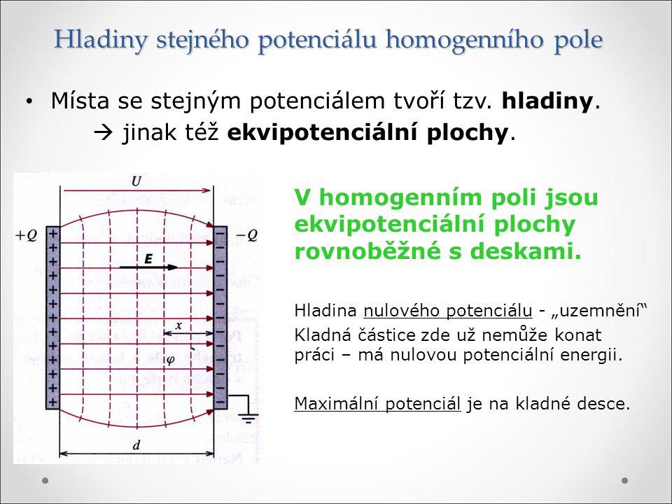 Místa se stejným potenciálem tvoří tzv. hladiny.  jinak též ekvipotenciální plochy. V homogenním poli jsou ekvipotenciální plochy rovnoběžné s deskam