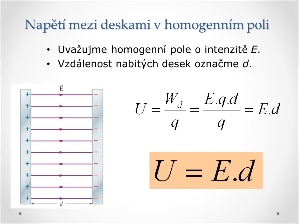 Napětí mezi deskami v homogenním poli Uvažujme homogenní pole o intenzitě E. Vzdálenost nabitých desek označme d.