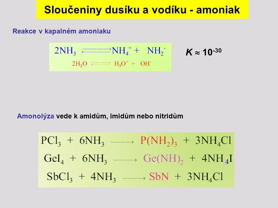 Sloučeniny dusíku a vodíku - amoniak Reakce v kapalném amoniaku Amonolýza vede k amidům, imidům nebo nitridům K  10 -30 I 4I4I