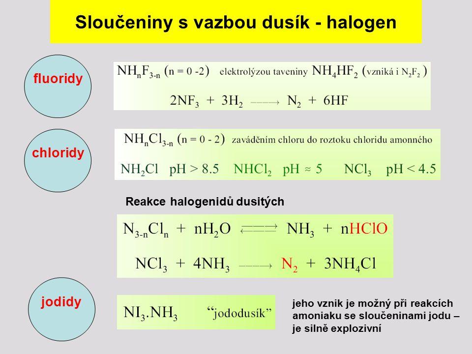 fluoridy chloridy Reakce halogenidů dusitých jodidy jeho vznik je možný při reakcích amoniaku se sloučeninami jodu – je silně explozivní Sloučeniny s