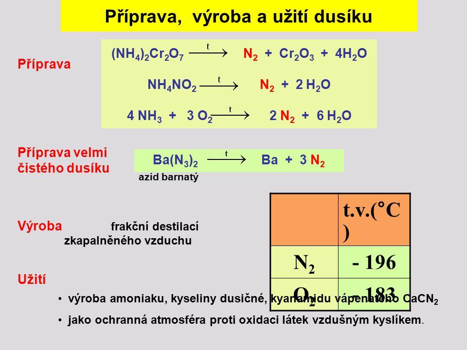 Příprava, výroba a užití dusíku (NH 4 ) 2 Cr 2 O 7 N 2 + Cr 2 O 3 + 4H 2 O NH 4 NO 2 N 2 + 2 H 2 O 4 NH 3 + 3 O 2 2 N 2 + 6 H 2 O Ba(N 3 ) 2 Ba + 3 N