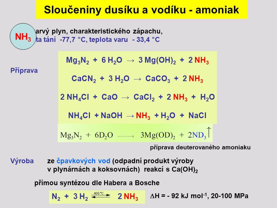 Sloučeniny dusíku a vodíku - amoniak Bezbarvý plyn, charakteristického zápachu, teplota tání -77,7 °C, teplota varu - 33,4 °C NH 3 Mg 3 N 2 + 6 H 2 O