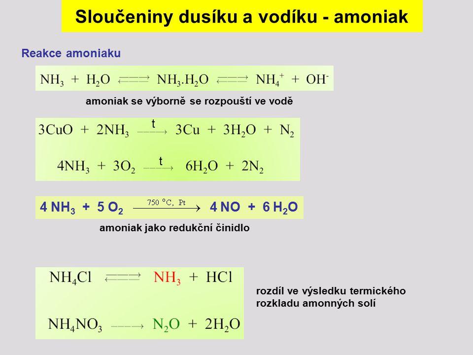 Sloučeniny dusíku a vodíku - amoniak Reakce amoniaku amoniak se výborně se rozpouští ve vodě amoniak jako redukční činidlo rozdíl ve výsledku termické