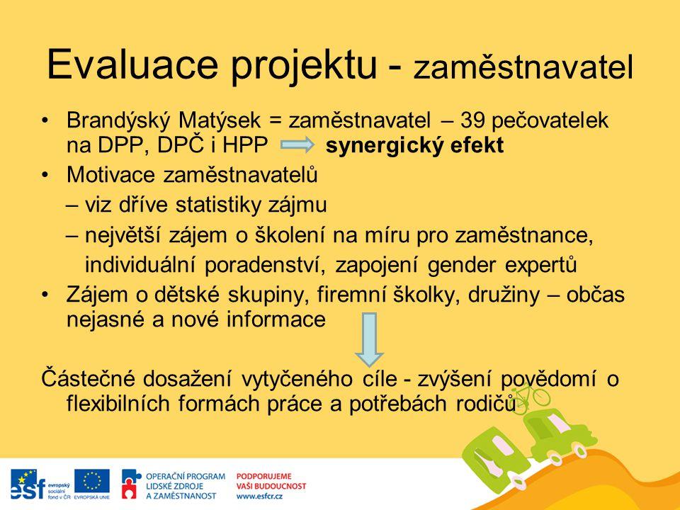Evaluace projektu - zaměstnavatel Brandýský Matýsek = zaměstnavatel – 39 pečovatelek na DPP, DPČ i HPP synergický efekt Motivace zaměstnavatelů – viz