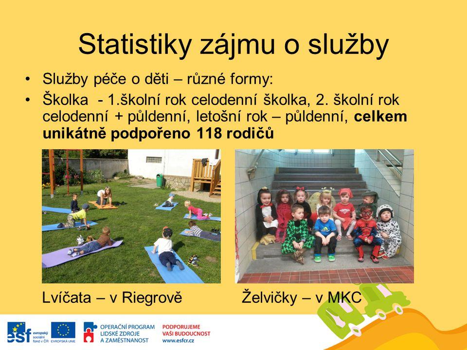 Statistiky zájmu o služby Služby péče o děti – různé formy: Školka - 1.školní rok celodenní školka, 2. školní rok celodenní + půldenní, letošní rok –