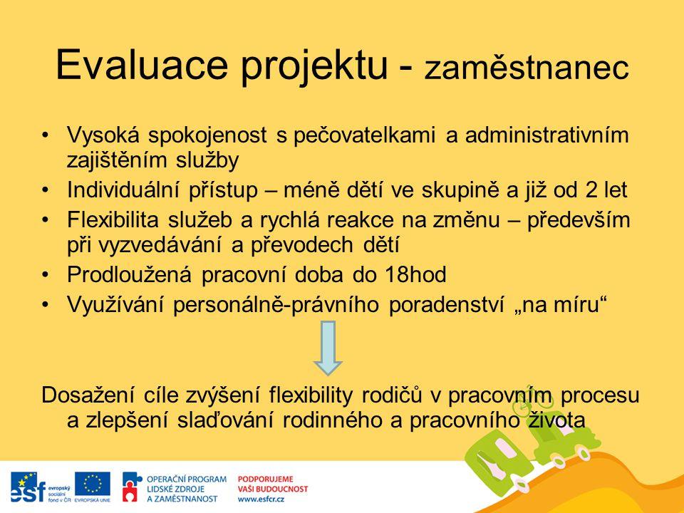 Evaluace projektu - zaměstnanec Vysoká spokojenost s pečovatelkami a administrativním zajištěním služby Individuální přístup – méně dětí ve skupině a