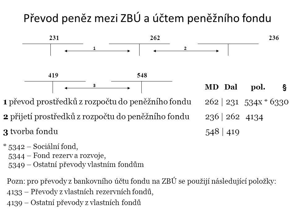 Převod peněz mezi ZBÚ a účtem peněžního fondu 231 262 236 MD Dal pol. § 1 převod prostředků z rozpočtu do peněžního fondu 262   231 534x * 6330 2 přij