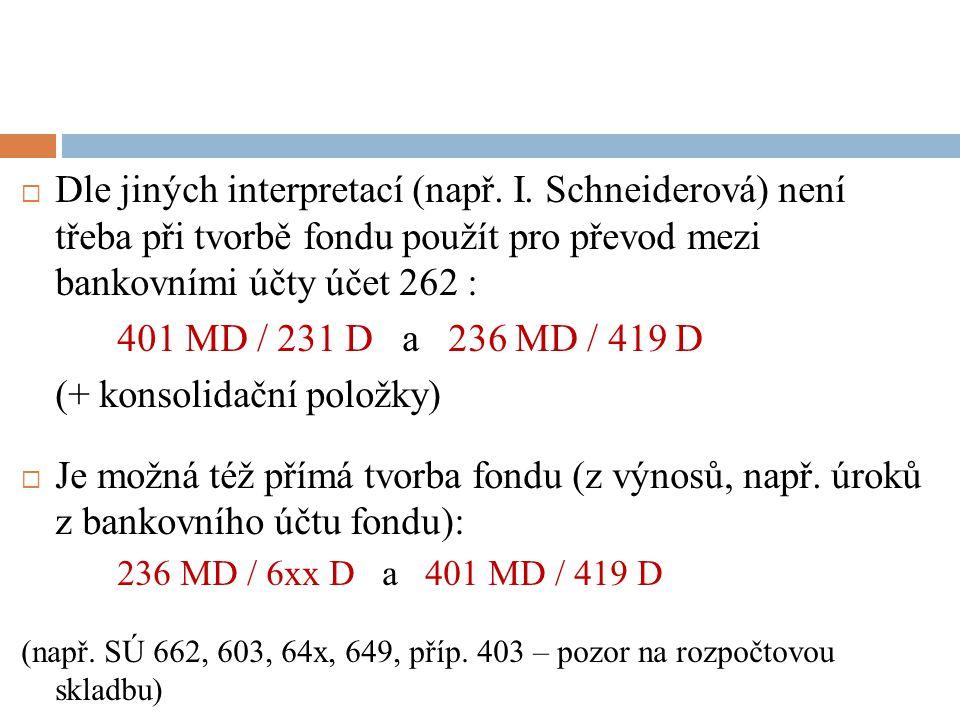  Dle jiných interpretací (např. I. Schneiderová) není třeba při tvorbě fondu použít pro převod mezi bankovními účty účet 262 : 401 MD / 231 D a 236 M