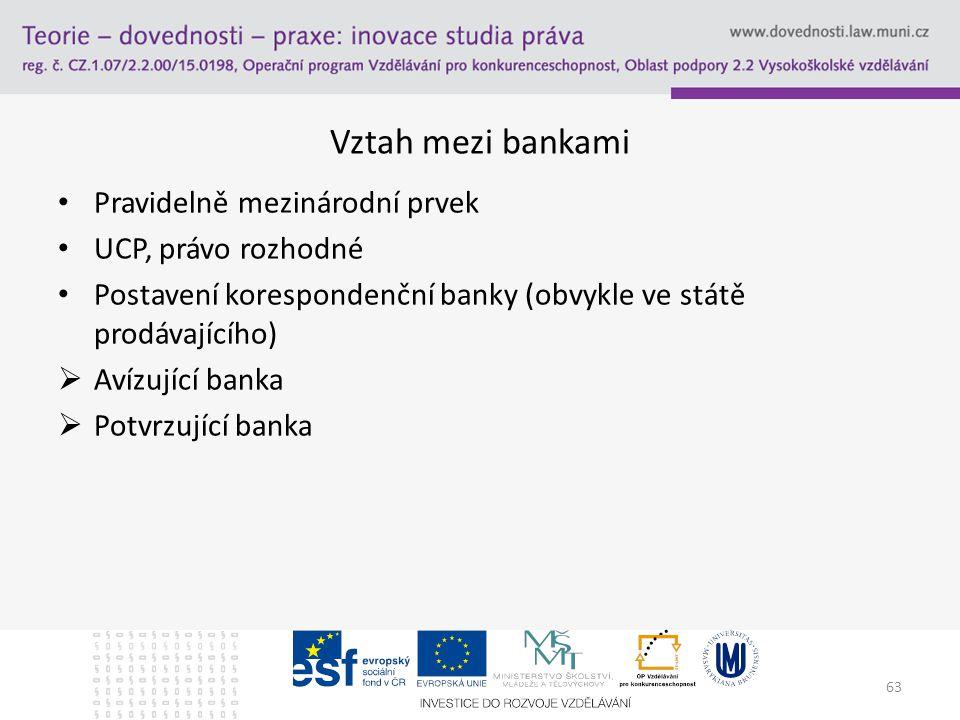 63 Vztah mezi bankami Pravidelně mezinárodní prvek UCP, právo rozhodné Postavení korespondenční banky (obvykle ve státě prodávajícího)  Avízující ban