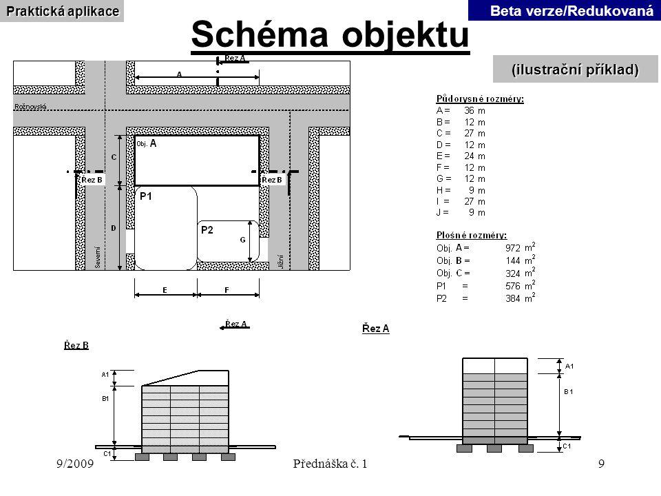 9/2009Přednáška č. 19 Schéma objektu (ilustrační příklad) Praktická aplikace Beta verze/Redukovaná