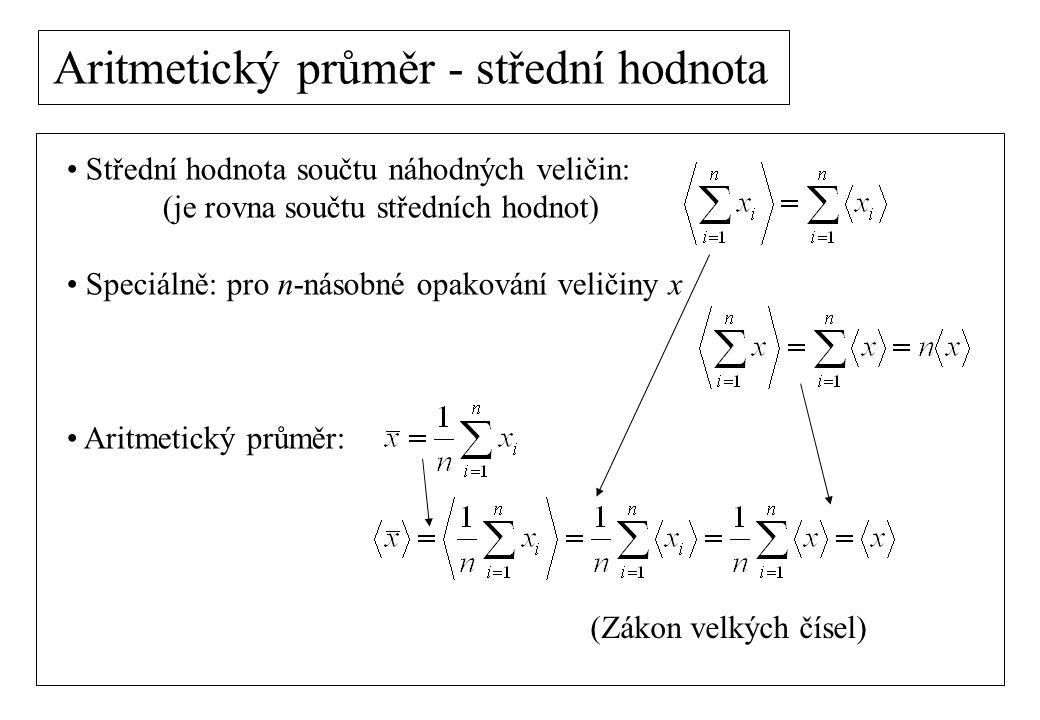 Aritmetický průměr - střední hodnota Střední hodnota součtu náhodných veličin: (je rovna součtu středních hodnot) Speciálně: pro n-násobné opakování v