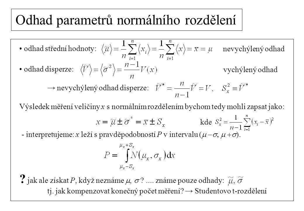 Odhad parametrů normálního rozdělení odhad střední hodnoty: odhad disperze: → nevychýlený odhad disperze: Výsledek měření veličiny x s normálním rozdě