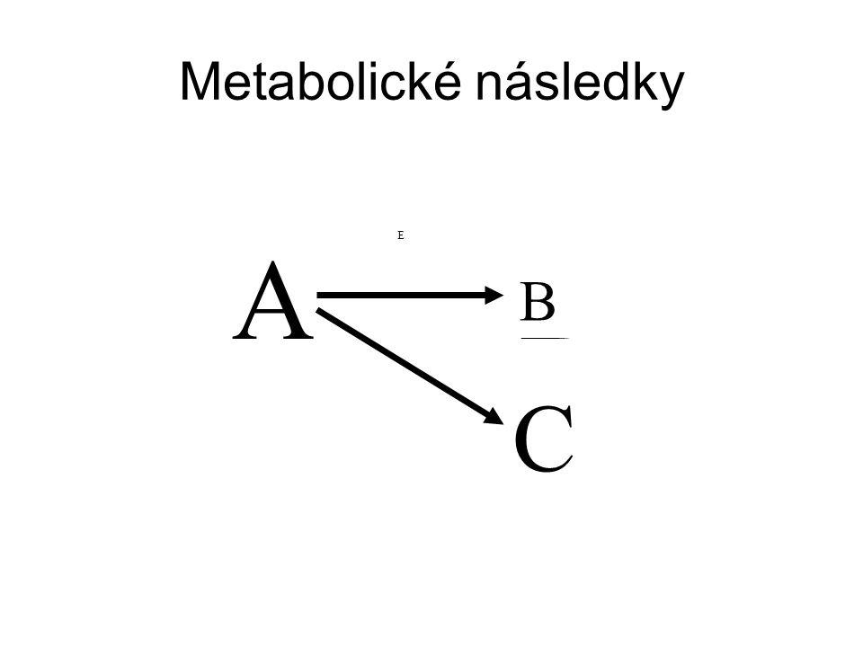 Metabolické následky A E B C A B E