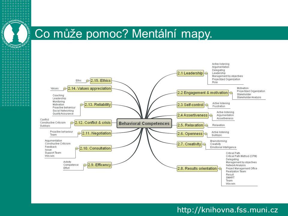 http://knihovna.fss.muni.cz Co může pomoc Mentální mapy.