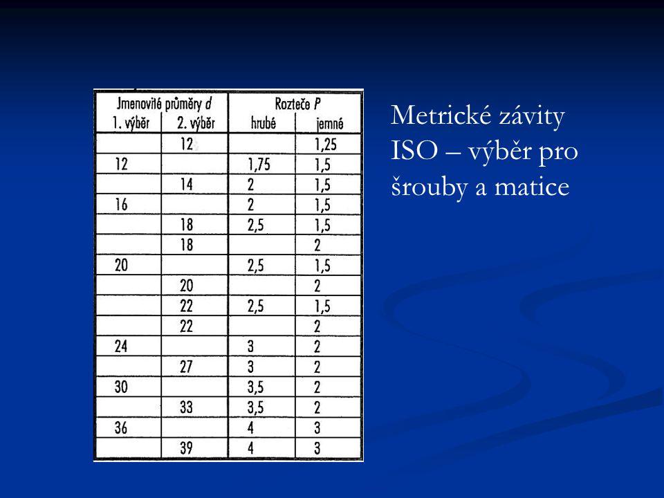 Metrické závity ISO – výběr pro šrouby a matice
