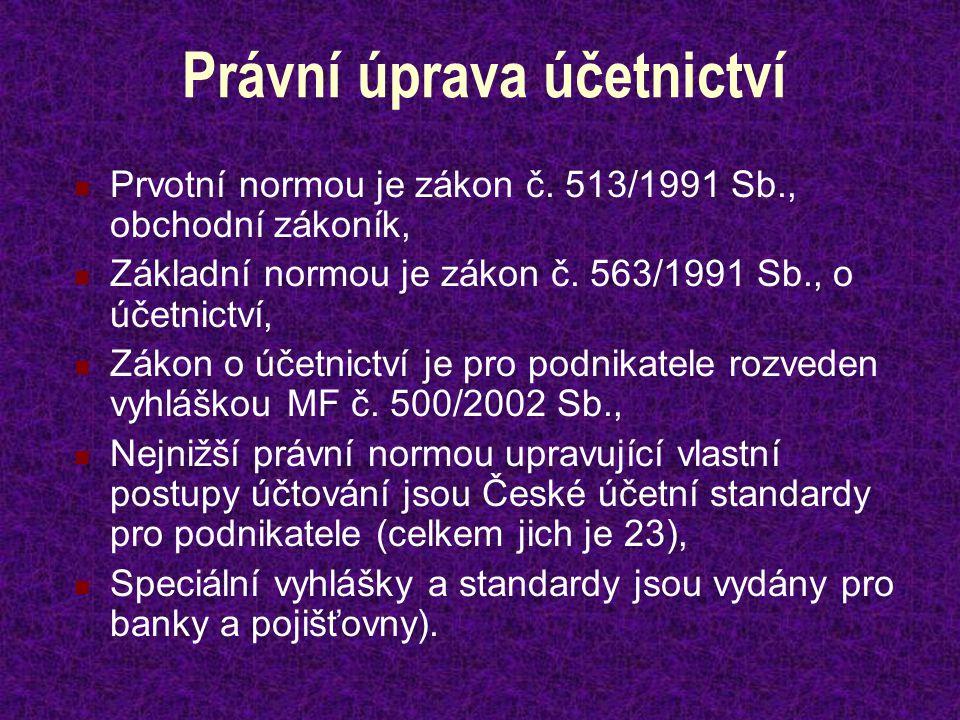 Právní úprava účetnictví Prvotní normou je zákon č.
