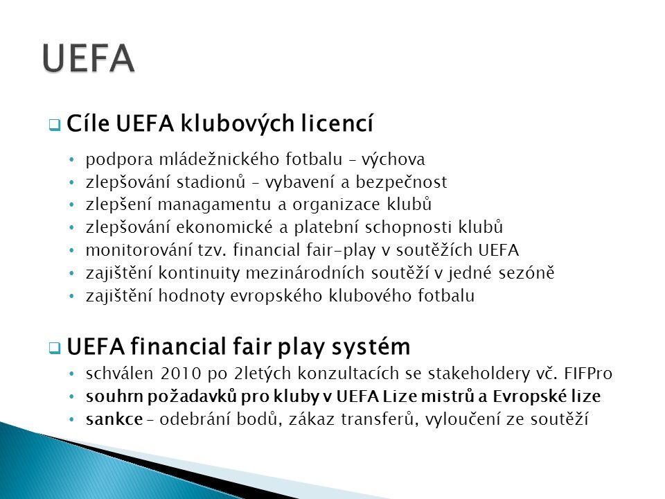  Cíle UEFA klubových licencí podpora mládežnického fotbalu – výchova zlepšování stadionů – vybavení a bezpečnost zlepšení managamentu a organizace kl