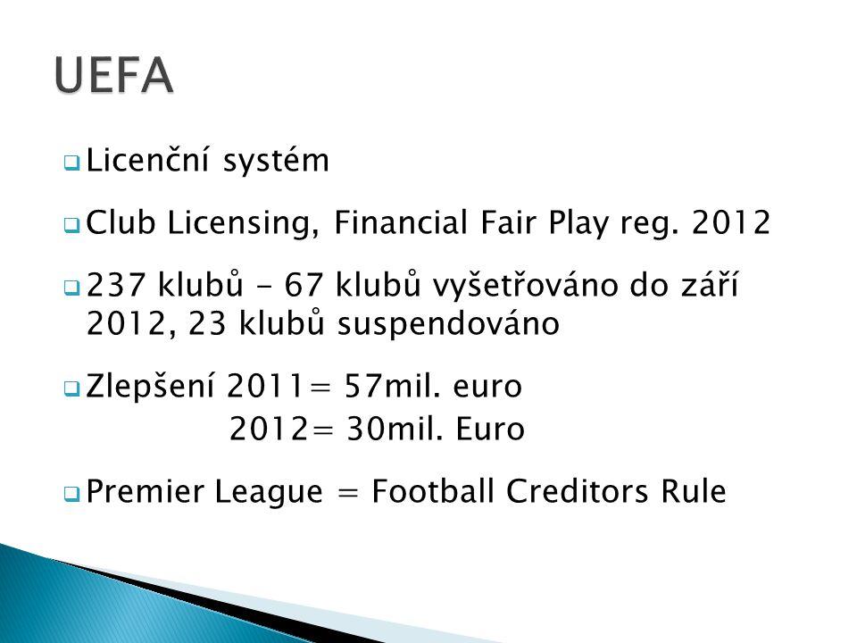  Licenční systém  Club Licensing, Financial Fair Play reg. 2012  237 klubů - 67 klubů vyšetřováno do září 2012, 23 klubů suspendováno  Zlepšení 20